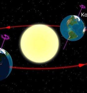 Mokslininkai: Saulės audros galbūt padėjo atsirasti gyvybei ne tik Žemėje
