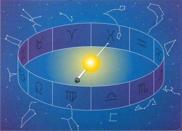 Lietuvos etnokosmologijos muziejaus iliustr./Nr.2. Metinis Saules kelias per Zodiako zvaigzdynus - ekliptika_Astrophoto.com