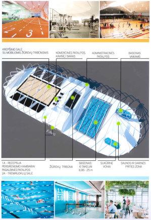 Plungės rajono savivaldybės vizualizacija/Plungėje bus statomas sporto ir sveikatingumo kompleksas