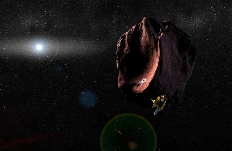 Objektas MU69
