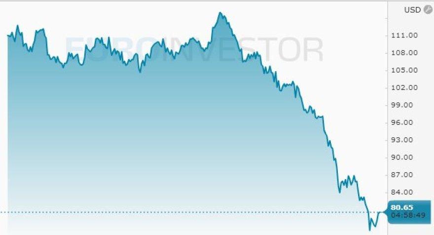 Naftos kaina pirmadienio rytą