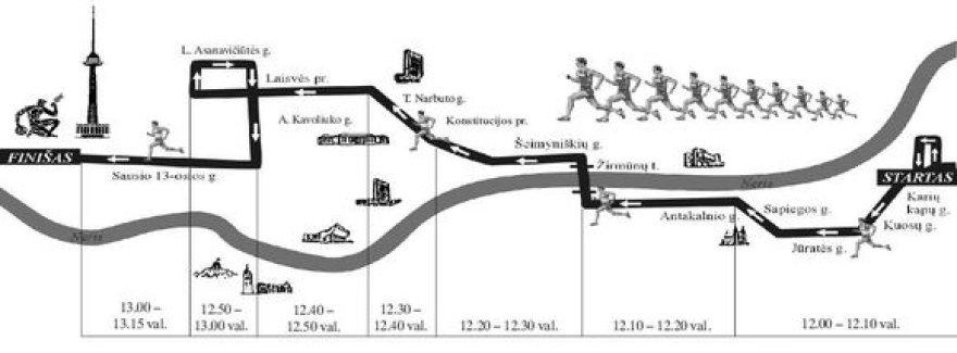 Bėgimo schema