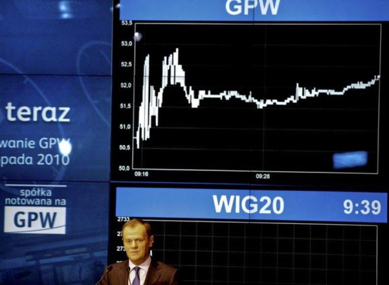 Lenkijos ekonomika auga