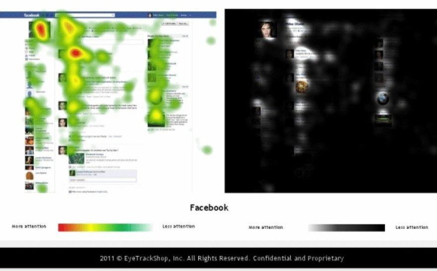 Tyrimas atskleidė, kad žmonės dažniausiai žiūri į socialinių profilių nuotraukas, pranešimus ir draugų sąrašus.