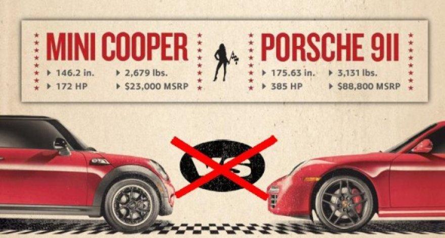 """""""Porsche"""" atmetė """"Mini"""" iššūkį"""