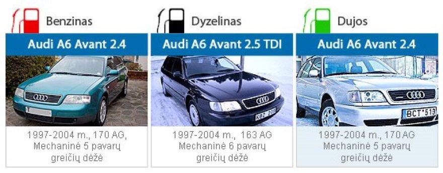 Benzinas, dyzelinas ar dujos?