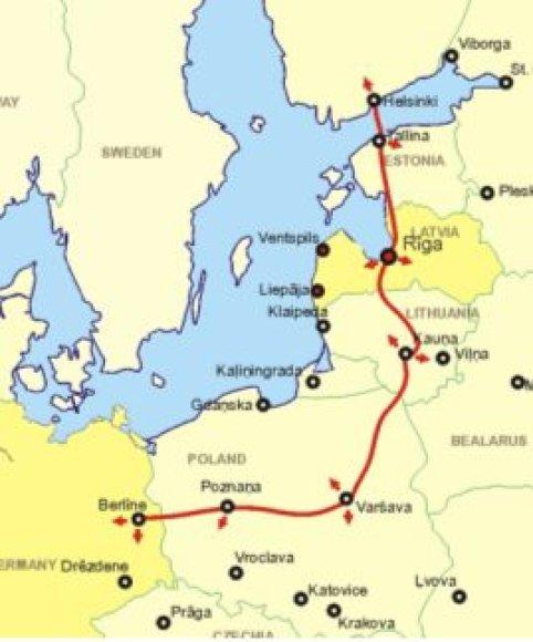 """Rail Baltica"" trasa"