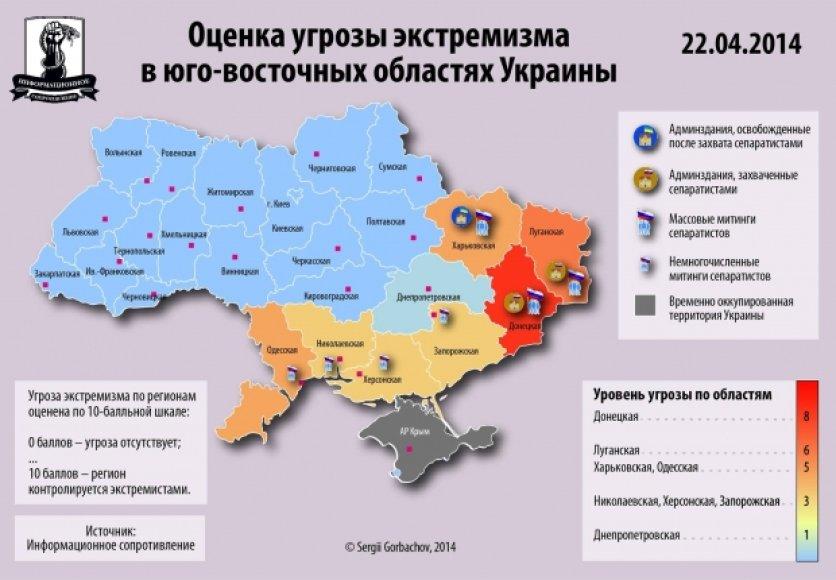 Separatizmo grėsmė Ukrainos pietrytinėse srityse