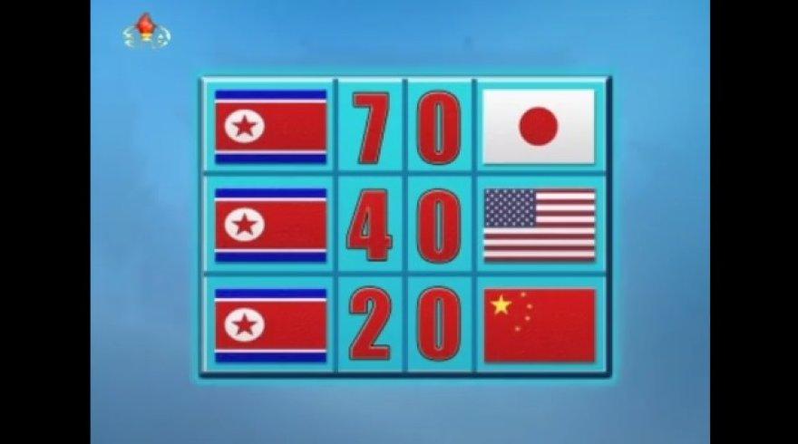 Šiaurės Korėjos propaganda