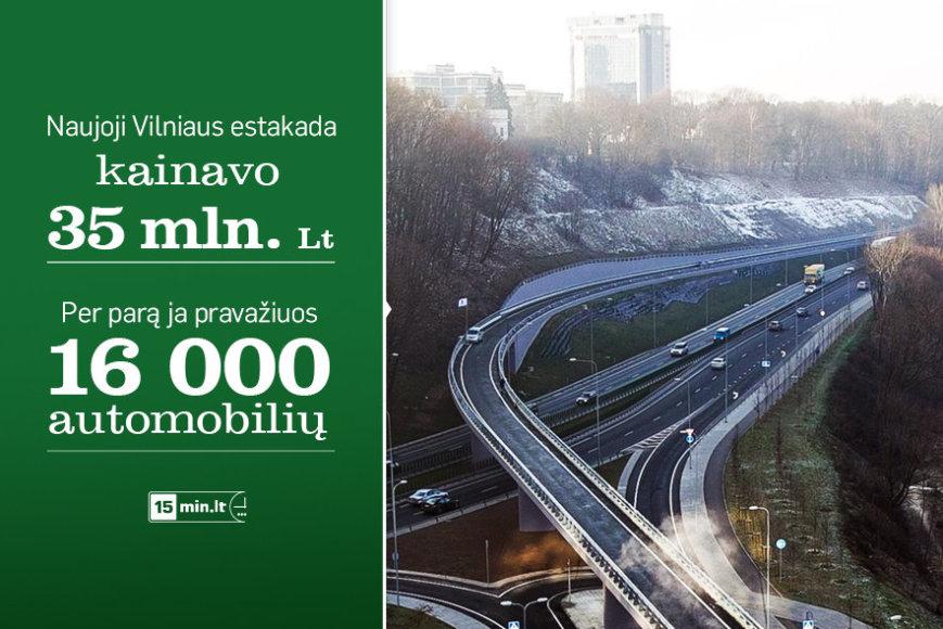 Naujoji Vilniaus estakada