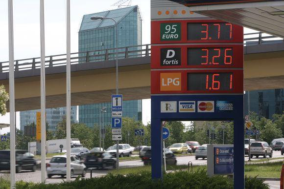 Pasaulyje brangstant naftai, brangsta ir degalai.