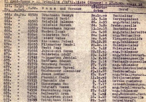 Schindlerio sąrašo fragmentas