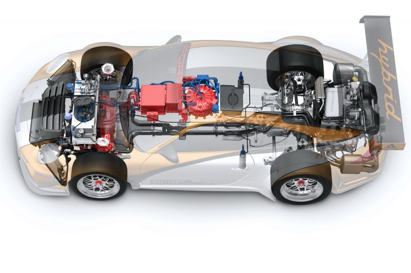 """Porsche 911 GT3 R Hybrid Racer"""