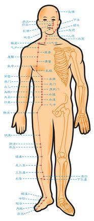 123RF nuotr./Kinų medicina, kūno taškai