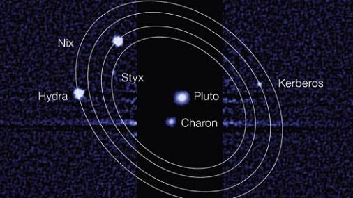 Спутникам Плутона дали имена
