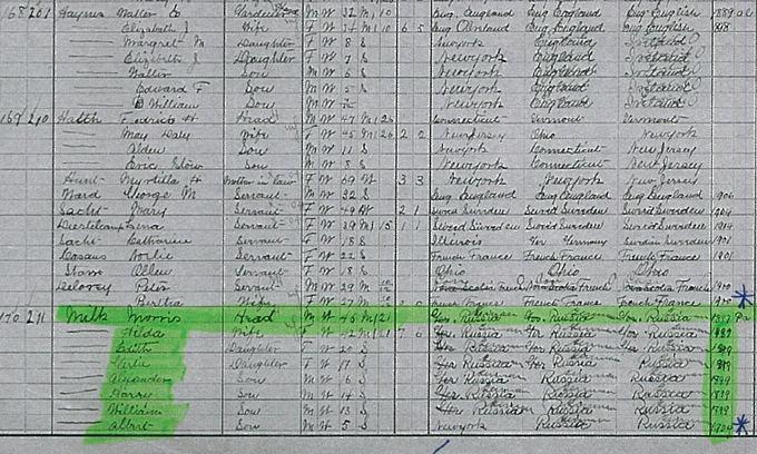 JAV gyventojų suraaymo dokumentas