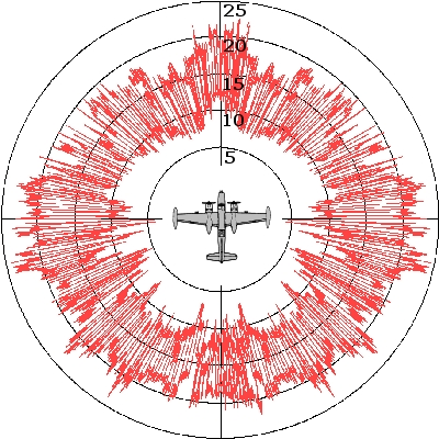 ESP-diagrama