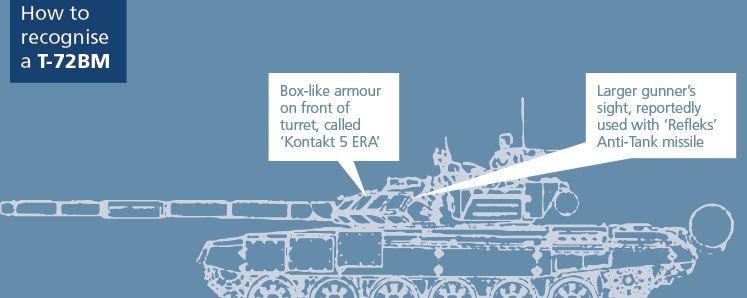 Britai aiškina rusams, kaip atpažinti savus tankus