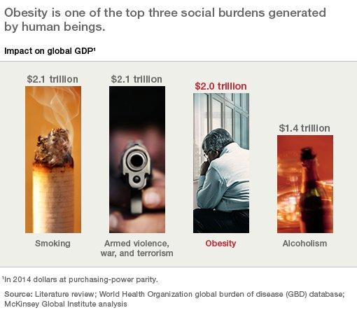 McCinsey instituto inf./Nutukimas - tarp didžiausių grėsmių pasaulio ekonomikai