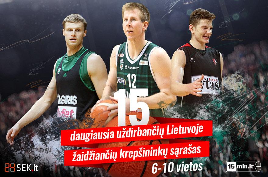 TOP 15 Lietuvoje daugiausia uždirbančių krepšininkų