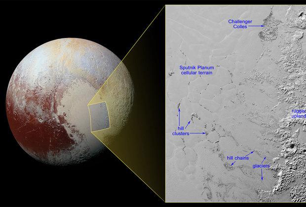 Plutono ledkalniai