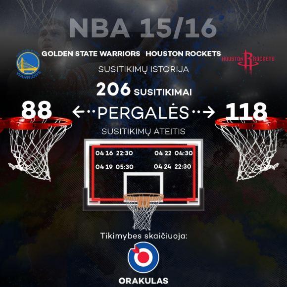 """Warriors"" ir ""Rockets"" susitikimų statistika"