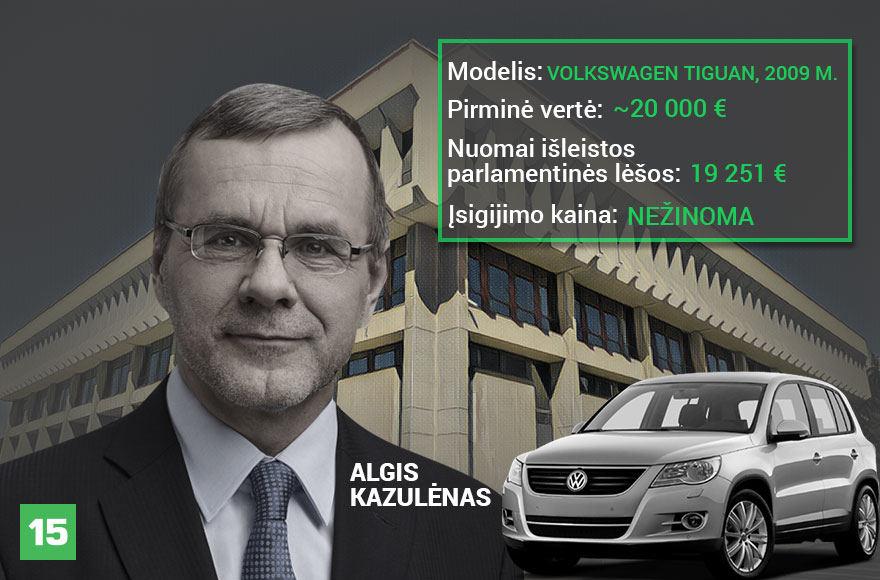 Algis Kazulėnas
