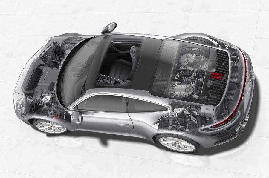 """Porsche 911 Carrera S"""