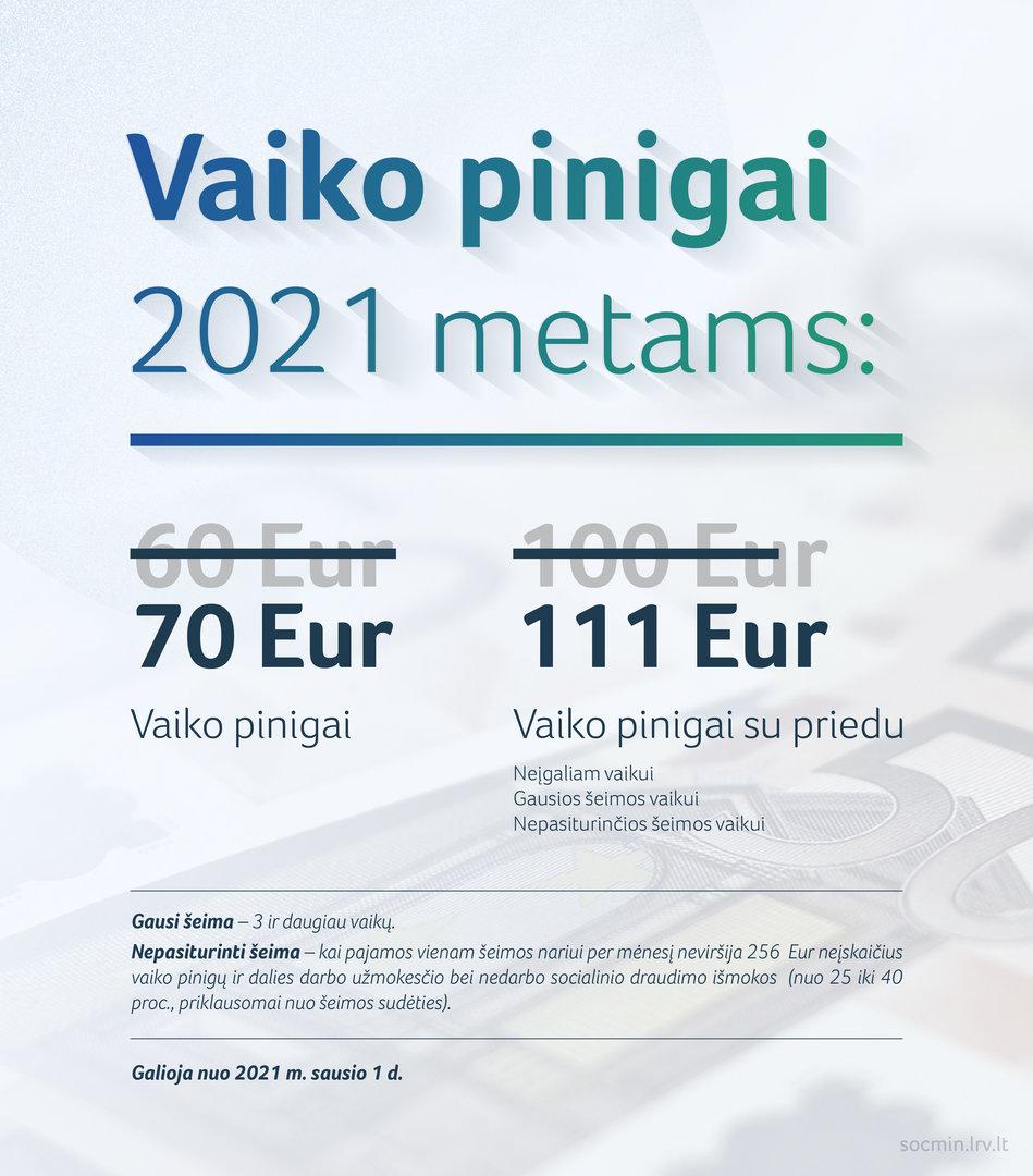 geriausias bdas udirbti pinigus 2021 m tarptautinės prekybos sistemos iššūkius
