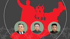Šiaurės Korėja: kaip susiformavo ši absurdiška diktatūra?