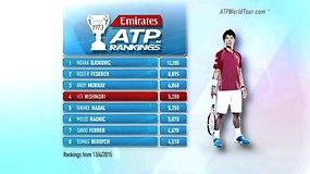 Balandžio 13-osios ATP reitingai