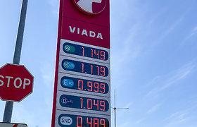 Degalai Lietuvoje atpigo, bet ne tiek, kiek turėjo