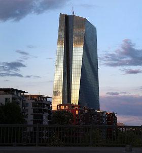 ECB toliau švelnina bankų kapitalo taisykles, reaguodamas į pandemijos poveikį