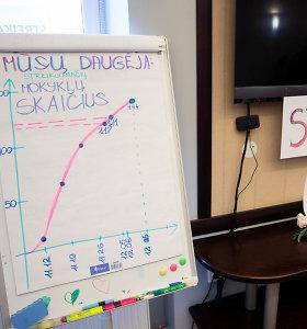 Prie mokytojų streiko jungiasi dar 27 ugdymo įstaigos