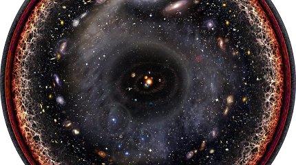 Patys to niekada nepamatysime: kaip Visata atrodo iš šono?