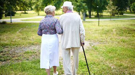 Dėmesys pensijų reformai balandį nuslopo