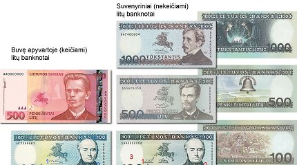 Lietuvos bankas pradeda prekybą unikaliais 1 000 litų ir dar dviejų nominalų banknotais
