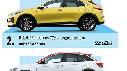 """Kia XCeed"", ""VW T-Roc"", ""Škoda Karoq"", ""Mini Countryman"" – kuris kiečiausias?"