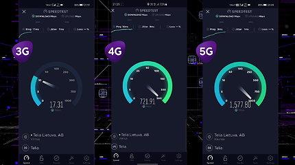 5G ryšio privalumas  – įspūdingas mobiliojo interneto greitis
