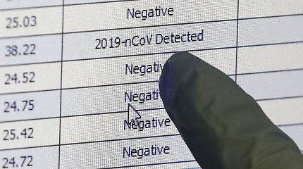Skelbia apie suklastotus COVID-19 tyrimų rezultatus, tačiau tiesa – kitokia