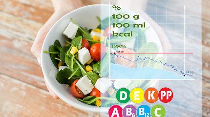 Paaiškino, kodėl būtinų vitaminų ir mineralų nebegauname iš vaisių ir daržovių: kaip išvengti reikalingų medžiagų bado?