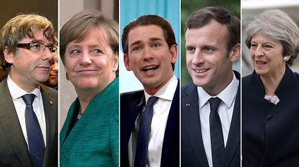 Testas: ar žinote šių 12 pasaulio valstybių vadovus?