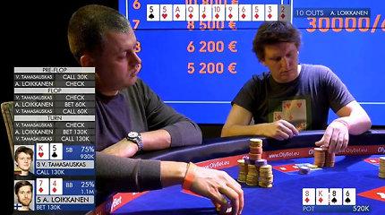 """Video: Lietuviai """"Kings of Tallinn"""" finale pelnė 45 tūkstančius eurų"""