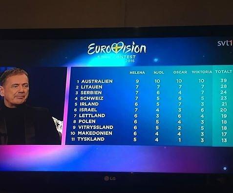 """Donato Montvydo nuotr./Donatas Montvydas priskirtas prie """"Eurovizijos"""" favoritų"""