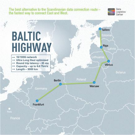 Baltic Highway žemėlapis