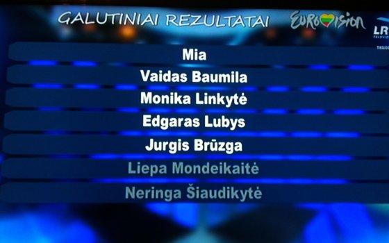 Galutiniai rezultatai (5-oji laida)