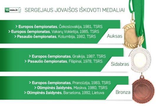 15min.lt infografika/Sergejaus Jovaišos medaliai