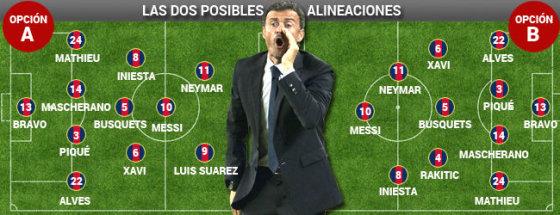 """mundodeportivo.com nuotr./""""Mundo Deportivo"""" prognozė su ir be L.Suarezo"""