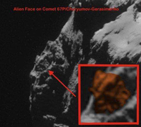 Neva ateivio veidas ant  Čuriumovo-Gerasimenkos kometos