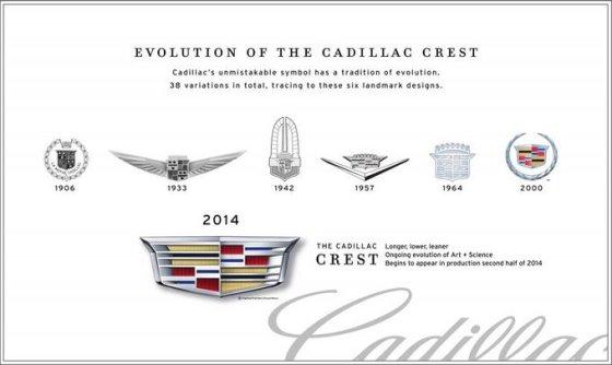 """Cadillac"" montažas/""Cadillac"" logotipo evoliucija"
